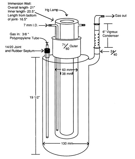 光化学反应器 Photochemical reactor